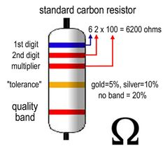 How to read Resistor Color Codes?