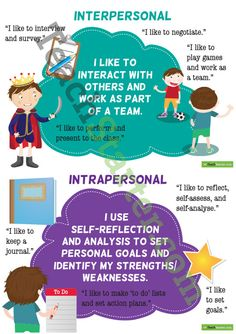 Gardner's Multiple Intelligences Posters (have to sign up to website). Little reminders of the likes and strengths of each intelligence