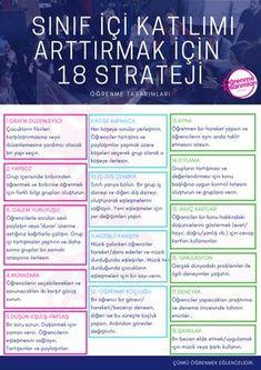 Sınıf İçi Katılımı Arttırmak İçin 18 Strateji