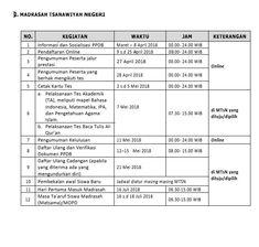 PPDB 2018 | MTs Negeri 22 Jakarta