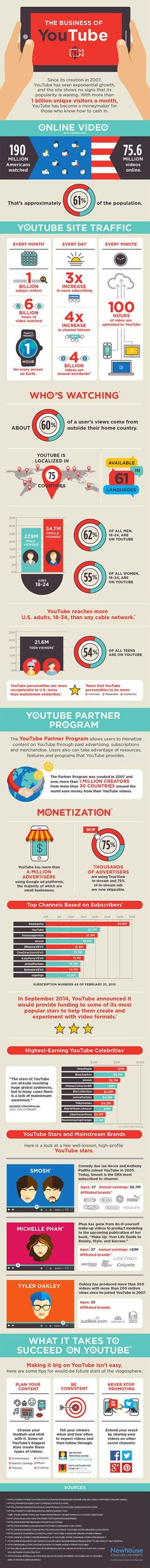 A look at the evolution of the video-sharing site as a marketing tool. * Find out more at the image link. #VideoMarketingTips