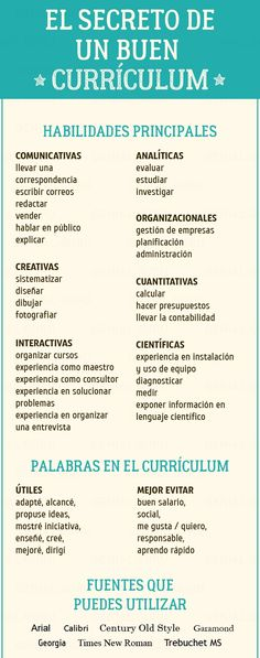Guía de currículum y entrevista de trabajo. Bird Watcher Reveals Controversial Missing Link You NEED To Know To Manifest The Life You´ve Always Dreamend Of. Cv Photoshop, Content Manager, Cv Curriculum Vitae, Curriculum Planning, Leadership, Cv Tips, Resume Tips, Coaching, Startup