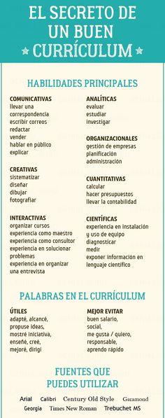 Guía de currículum y entrevista de trabajo.