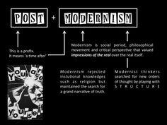 After modernism.
