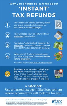 Tax Refund, Tax Deductions, Infographics, How To Make, Infographic, Infographic Illustrations, Info Graphics, Visual Schedules