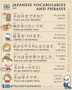 Learn Japanese for a real communication for your work, school project, and communicating with your Japanese mate properly. Many people think that Learning to speak Japanese language is more difficult than learning to write Japanese How To Speak Japanese, Learn Japanese Words, Japanese Phrases, Study Japanese, Turning Japanese, Japanese Culture, Japanese Symbol, Japanese Kanji, Japanese Names