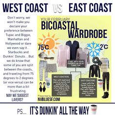 West Coast VS East Coast - Layer Your Way To BiCoastal Harmony — NV BLUE