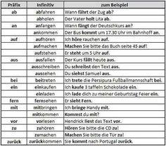 Duits deutsch unregelm iger konjugation verben a - Liebling englisch ...