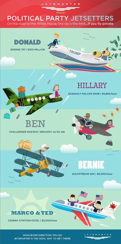 Infographic: JetSmarter