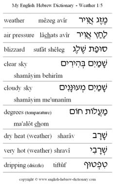 English to Hebrew: Weather Vocabulary: air pressure blizzard clear sky cloudy sky degrees (temperature) dry heat very hot dripping (drizzle) Hebrew Words, Arabic Words, Weather Vocabulary, English To Hebrew, Learning A Second Language, Learn Hebrew, Bible Knowledge, Bible Prayers, Word Study