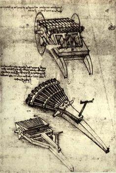Leonardo Da Vinci Invention Drawing.  Art Experience NYC  www.artexperiencenyc.com/social_login/?utm_source=pinterest_medium=pins_content=pinterest_pins_campaign=pinterest_initial