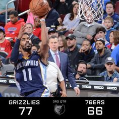 #Grizzlies lead the #Sixers heading into the 4th 77-66. @mac11...