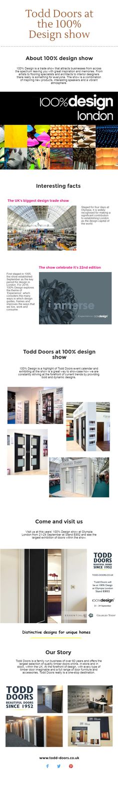 100% design is a highlight of Todd Doors event calendar and exhibiting at the show is a great way to showcase how we are constantly striving at the forefront of current trends by providing bold and dynamic designs. Visit at this year 100% Design show at Olympia from 21-24 September at STAND E852 and see the largest exhibition of doors within the show.