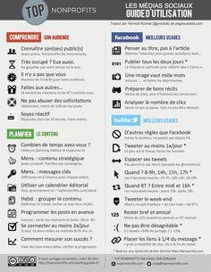 Réseaux sociaux : guide d'utilisation en une image via @MATICE_Nice
