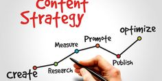 Content marketing is most important for SEO! – XABID