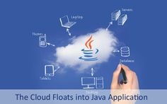 java applications and java software development in india - www.bharat-infosys.com +91-9099856329