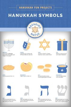 A fun display of Hanukkah symbols for the kids to explore!