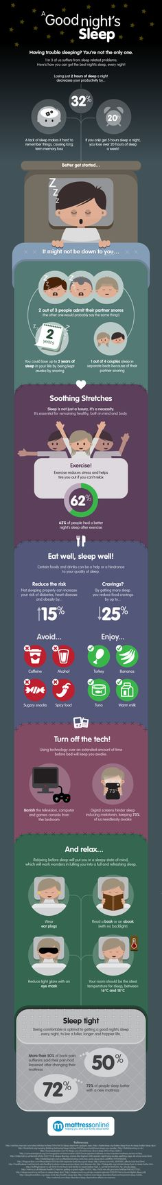 Having trouble sleeping? Take a look at our handy infographic and get a good night's sleep tonight! Have A Good Night, Good Night Sleep, How To Read People, Natural Sleep Aids, Girl Life Hacks, Healthy Skin Care, Science And Nature, Life Skills, Better Life