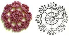 Free crochet pattern - granny circle.