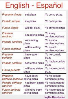 Learning spanish, Spanish language and more ideas . Spanish Help, Spanish Notes, Learning Spanish For Kids, Learn To Speak Spanish, Spanish Basics, Study Spanish, Spanish Language Learning, Learn English Words, Learn A New Language