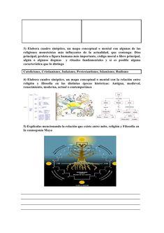 Objetivo 2 guía filosofía y religión Your Message, Fails, Religion, Goal, True Religion, Unity, Make Mistakes, Religious Education