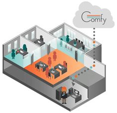 Comfy by Building Robotics