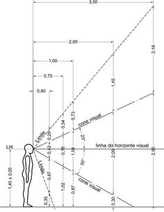 Accessible Fitting Room Requirements — EVstudio, Architect