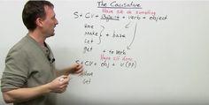 Contoh Kalimat Causative Active Dan Passive Dalam Bahasa Inggris - http://www.studybahasainggris.com/contoh-kalimat-causative-active-dan-passive-dalam-bahasa-inggris/