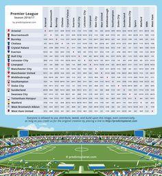 Premier League Match Schedule 2016-2017