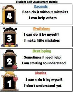 Student self-assessment rubric
