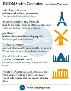 Idioms with COUNTRIES #learnenglish