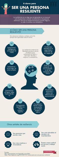 ¿Cómo ser una persona resiliente? | Piktochart Infographic Editor