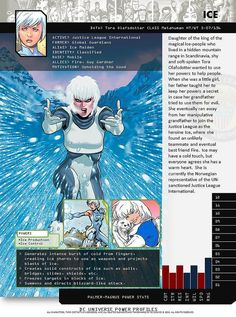 DC Universe Power Profiles