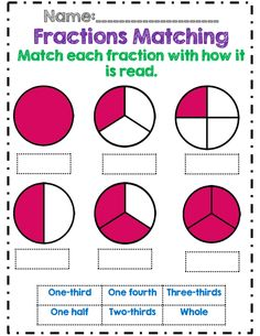 fractions matching activity part of fractions unit! common core aligned!
