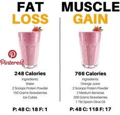 Very useful post by showing the versatility of protein smoothies/shakes. Protein shakes can be used as a low calorie snack when trying to lose weight or my personal favorite is using them as a way to sneak in a bunch of unnoticeable extra cal Healthy Smoothies, Healthy Drinks, Healthy Snacks, Healthy Recipes, Eat Healthy, Healthy Breakfasts, Fruit Smoothies, Being Healthy, Strawberry Oatmeal Smoothie