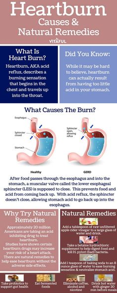 If you've experienced acid reflux & heartburn then you know how painful it is. Rather than taking pills & risking side effects, try these natural remedies.