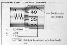 Learn how to read micrometer.jpg