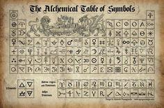 Risultati immagini per alchemical symbols
