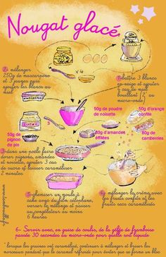 Tambouille» dessert French Desserts, No Cook Desserts, French Food, Cookie Desserts, My Recipes, Sweet Recipes, Cooking Recipes, Sorbet Ice Cream, Pop Up Restaurant