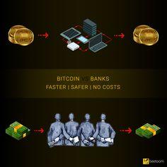 bitcoin trust etf