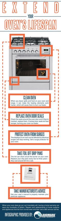 Want to extend your oven's lifespan? Check out these tips ... like not putting foil on your drip pans. What?! Who knew? (The post has fun animations!) Of course, after your oven has lived its life, a home warranty can save you money on the inevitable repair or replacement.