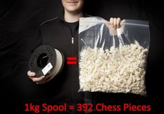A Matter of Scales: How Much Can You Print with a Single 1kg Spool?