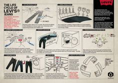 environment levis - Google Search