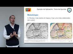 Hacer visibles los pensamientos. Parte II: Uso de los mapas mentarles y ejemplos