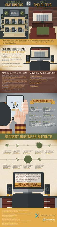 The Death of Brick and Mortar - an infographic look at online ecommerce.