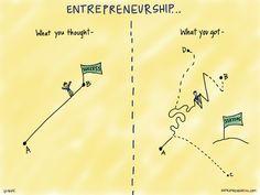#entrepreneuership
