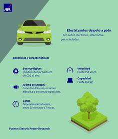 Este fin de año, ¿piensas adquirir un auto? Un modelo eléctrico puede ser lo que buscas. Conoce un poco más sobre ellos.