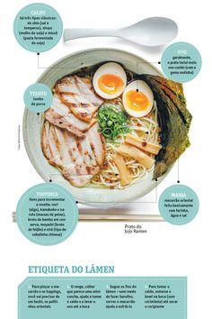 Lamen Lunch Recipes, Real Food Recipes, Cooking Recipes, Healthy Recipes, Food N, Good Food, Food And Drink, Ramen Restaurant, Asian Recipes