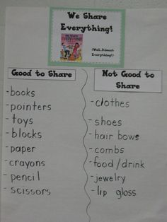 Mrs. Morrow's Kindergarten: Beginning of the Year...cute idea to read in the first week of kindergarten and then do the chart with.