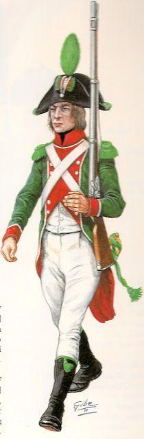 Guardia Civica di Modena, Cacciatori a piedi Soldato 1797